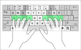 Finger Placement keyboard Fast Typing