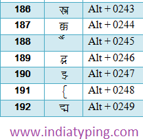 Hindi words to learn