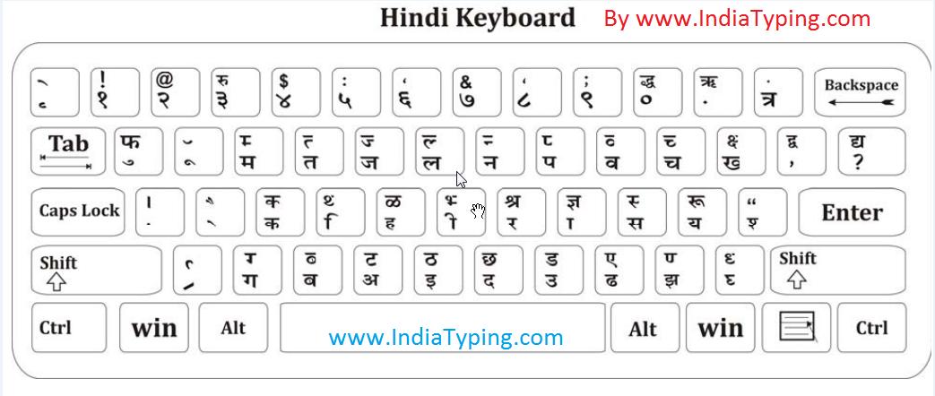 Jr Hindi Typing Software Serial Key